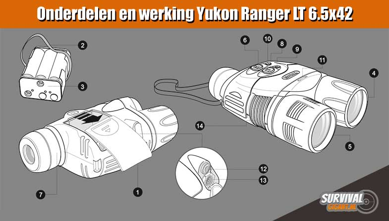 Onderdelen en werking Yukon Ranger LT 6.5x42